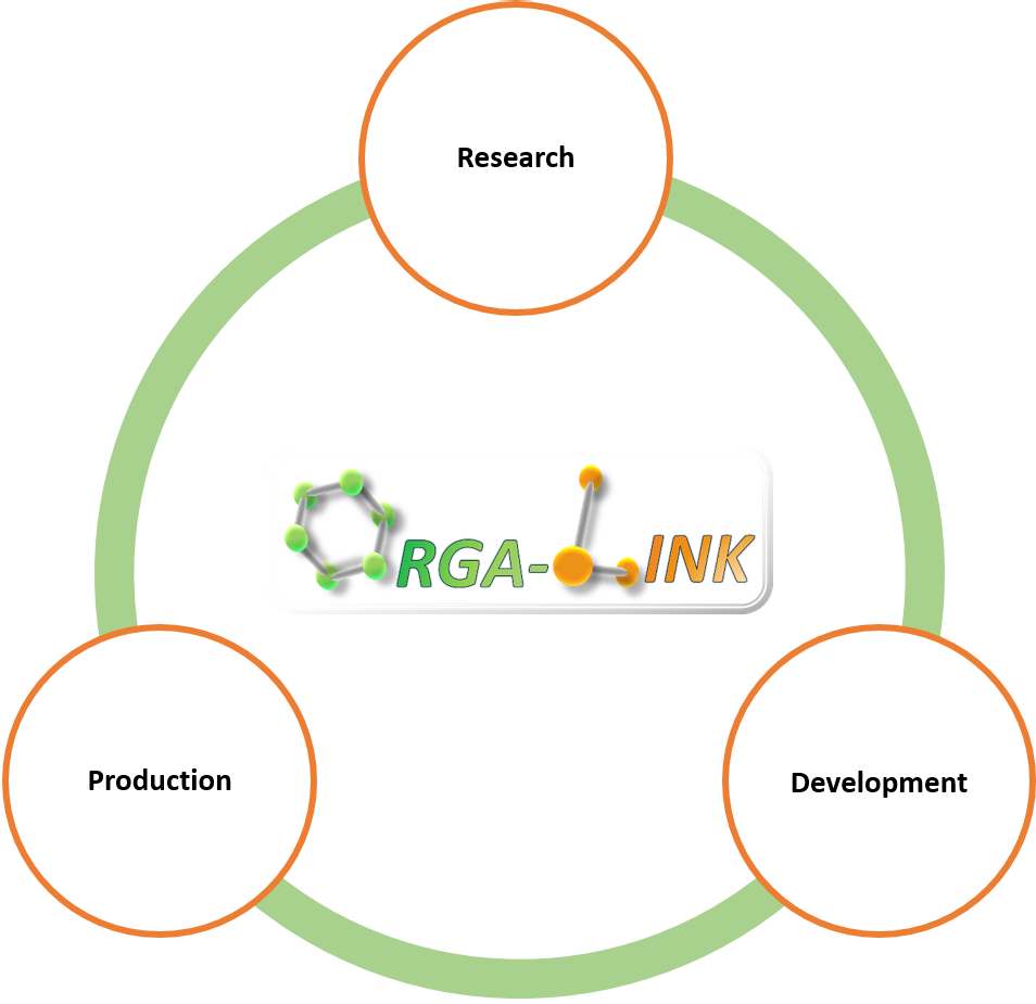 services Orga-Link Custom Synthesis