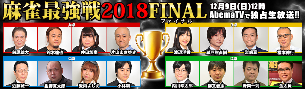 麻雀最強戦2018FINAL