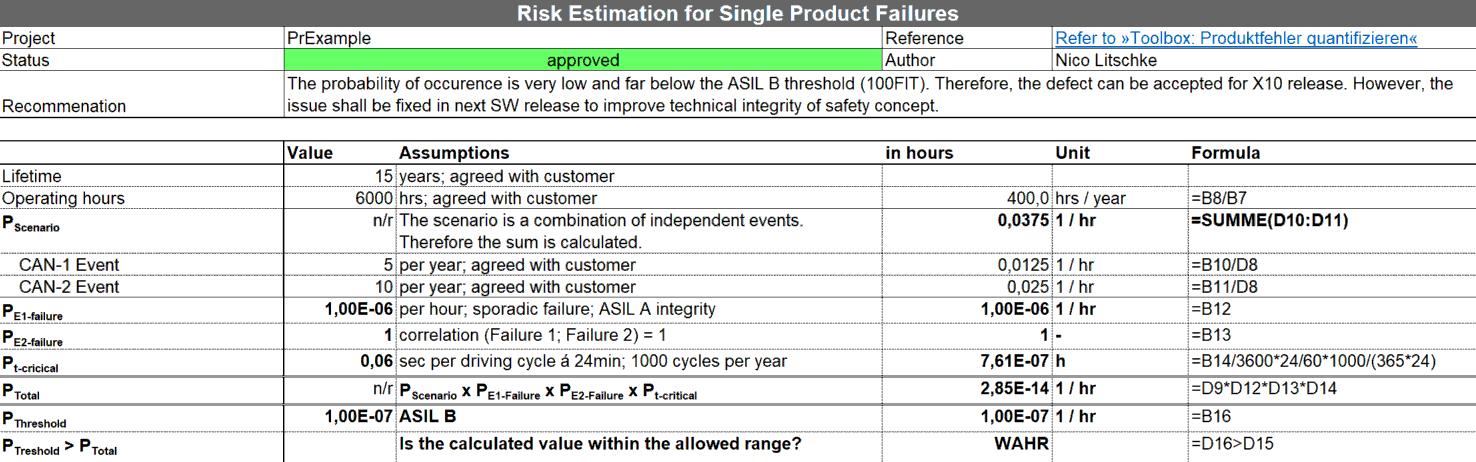 Risikoabschätzung von Fehlern auf Basis von Projektparametern und VDA702