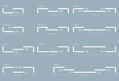 Hebe-Schiebe-Türen Varianten