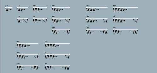 Falttüren Varianten