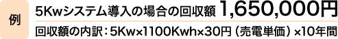 5kwシステム導入の場合の回収額 1,650,000円