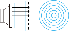平面スピーカーの音の進み方