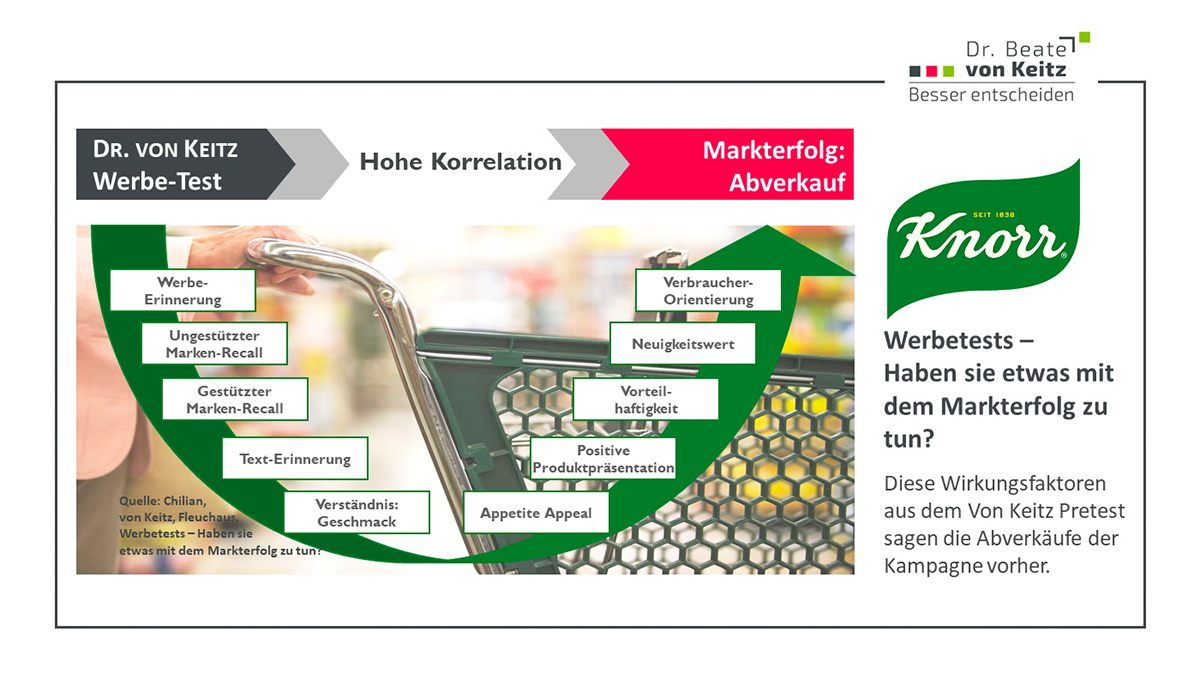 Case Study Knorr