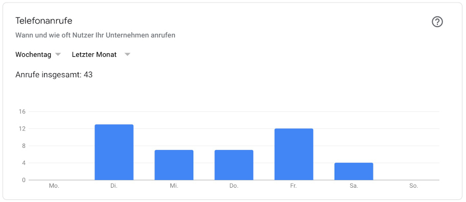 Google My Business Statistiken2