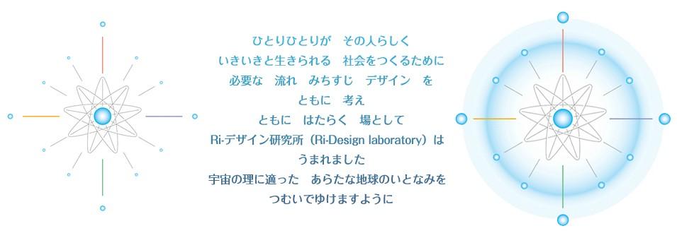 リデザイン研究所