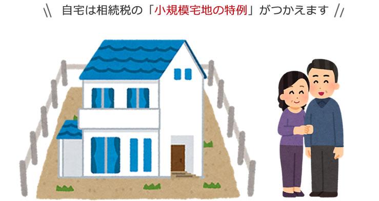 小規模住宅の特例 相続対策
