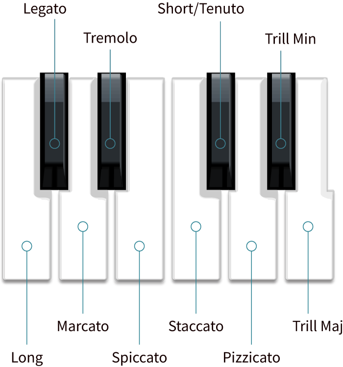 Babylonwaves Art Conductor Key Switches Layout