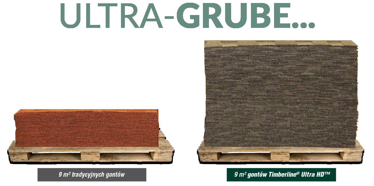 porównanie gontu tradycyjnego z GAF Timberline® UTH™