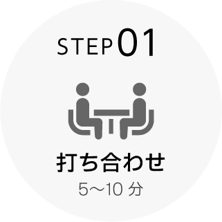 STEP01:打ち合わせ 5〜10分