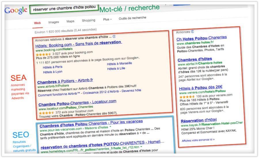 Explications sur les résultats d'un moteur de recherche