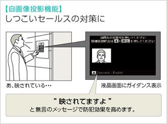 自画像投影機能