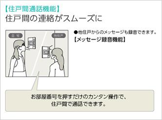住宅間通話機能