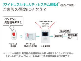ワイヤレスセキュリティシステム連動