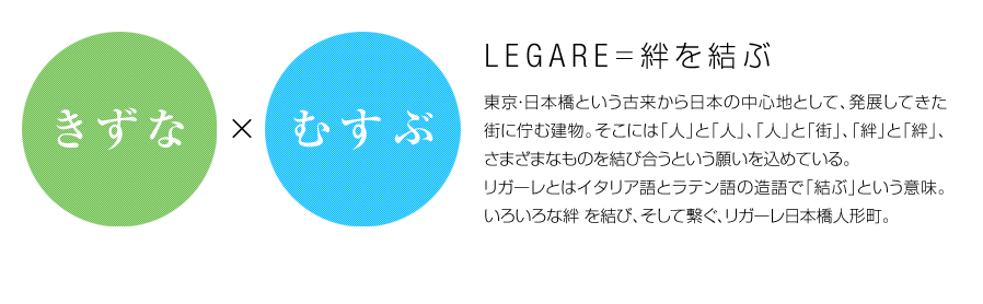 きずな×むすぶ LEGARE=絆を結ぶ 東京・日本橋という古くから日本の中心地とし発展してきた街に新たに「街」と「人」、「絆」と「絆」を結ぶタワーマンション。リガーレとはイタリア語で「結ぶ」という意味。いろいろな絆を結ぶ、リガーレ日本橋人形町