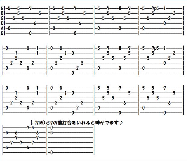 クラシックギター楽譜(タブ譜)さくらさくら