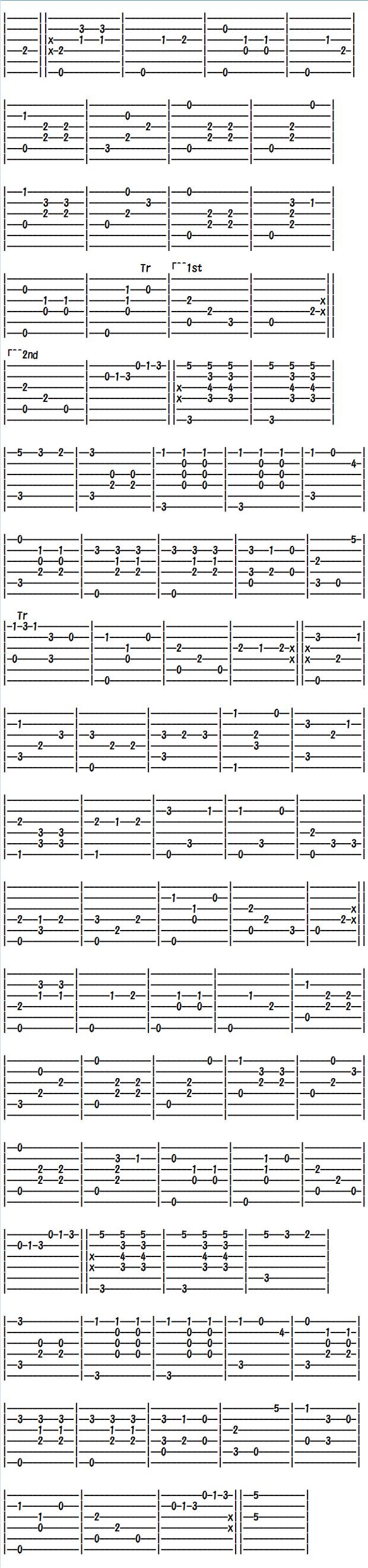 クラシックギター楽譜(タブ譜)ドナウ川のさざなみ