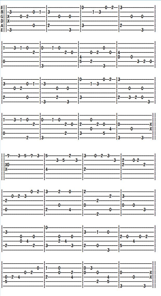 クラシックギター楽譜(タブ譜)バッハのメヌエット