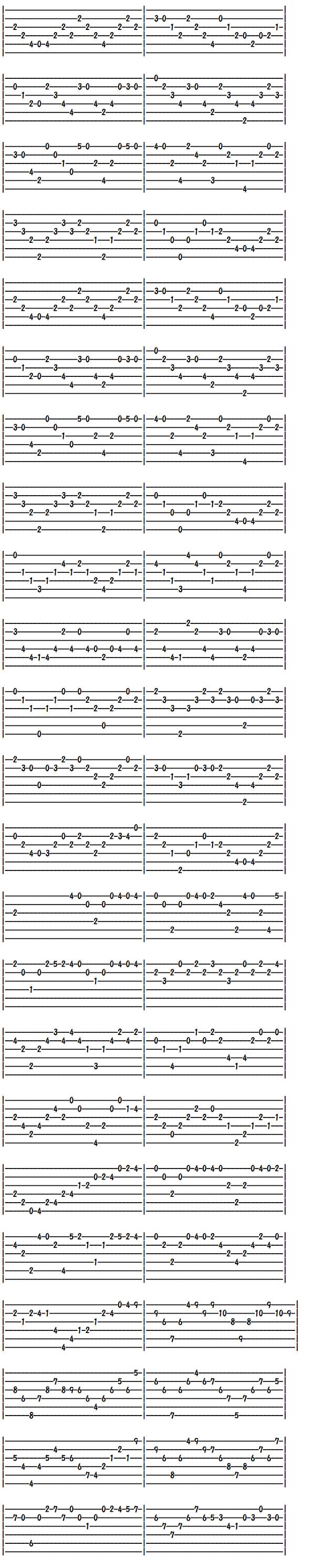 クラシックギター無料楽譜(タブ譜)バリオス練習曲第1番(1)