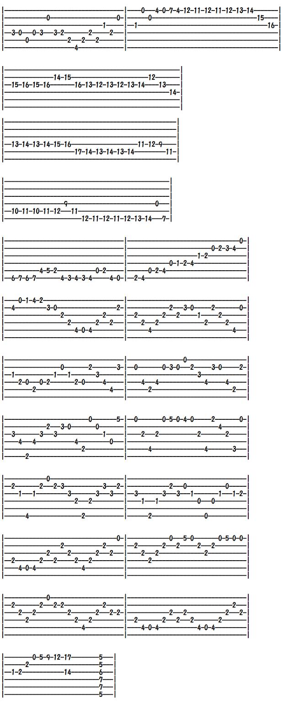 クラシックギター無料楽譜(タブ譜)バリオス練習曲第1番(2)