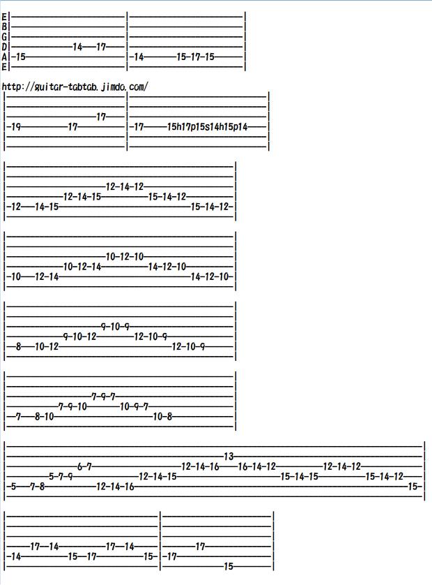 エレキギター無料楽譜(タブ譜)、クラシック編曲、モーツァルトのピアノソナタ 第15番 K.545(ソナチネ)