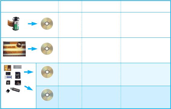 セキグチカメラ CD/DVD写真データ入力