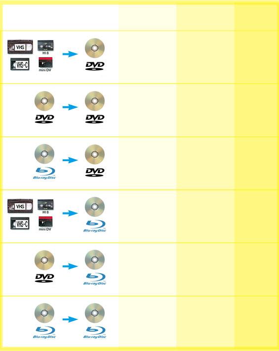 セキグチカメラ DVDダビングサービス