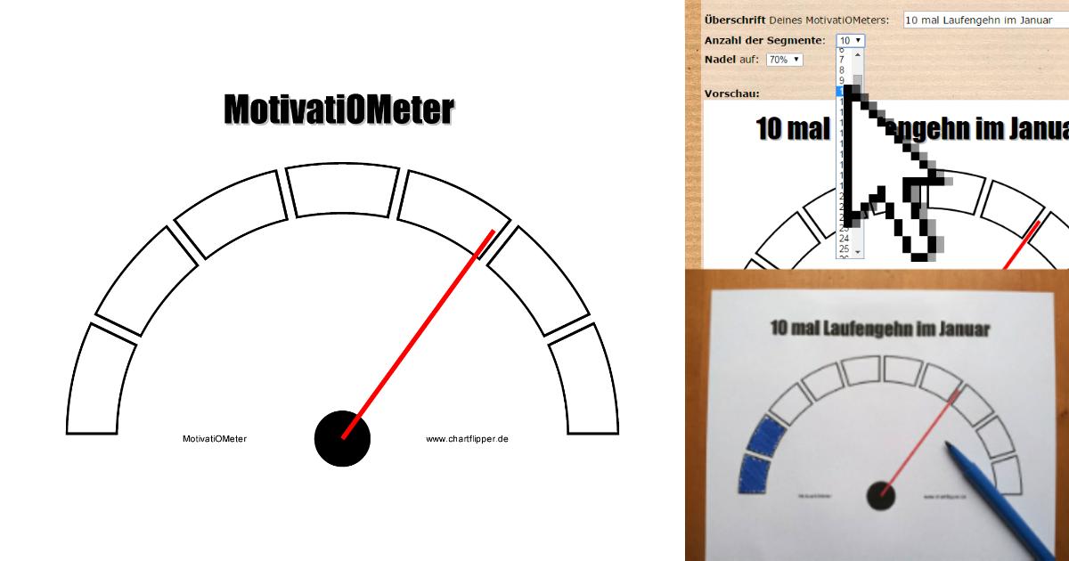 MotivatiOMeter erstellen - Ausdrucken - Aufhängen - Ausmalen