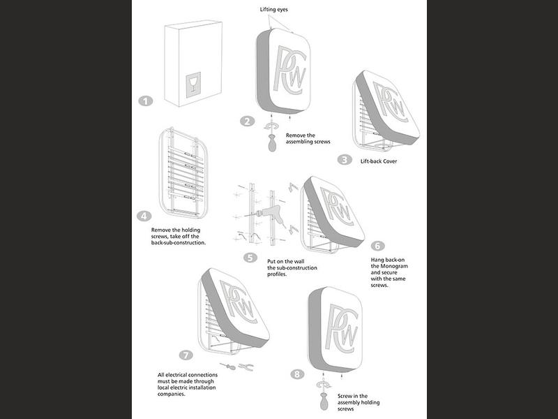 grafik-149-technisches-handbuch-pricewaterhousecoopers-montage-monogram